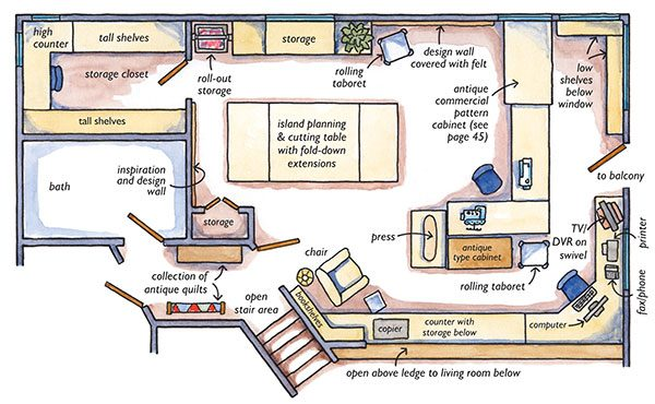 Dream sewing spaces sewing studios book for Sewing room floor plans